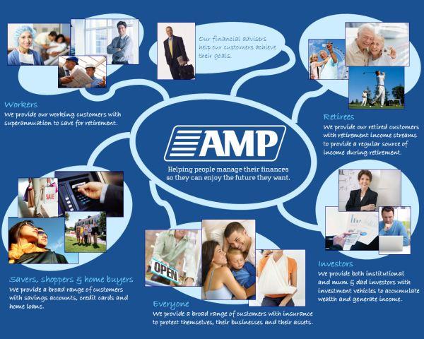 amp advert 3631945510_e51de4fc5c_o
