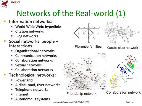 Networks of the Real world ecml07_leskovec_mlg_Page_004_480