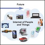 future_internet_150