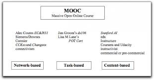 mooc download 101