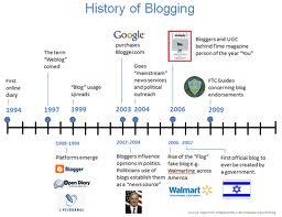 blogging images (3)