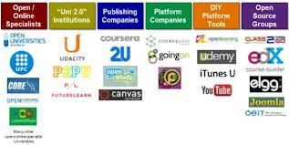 MOOC (300)